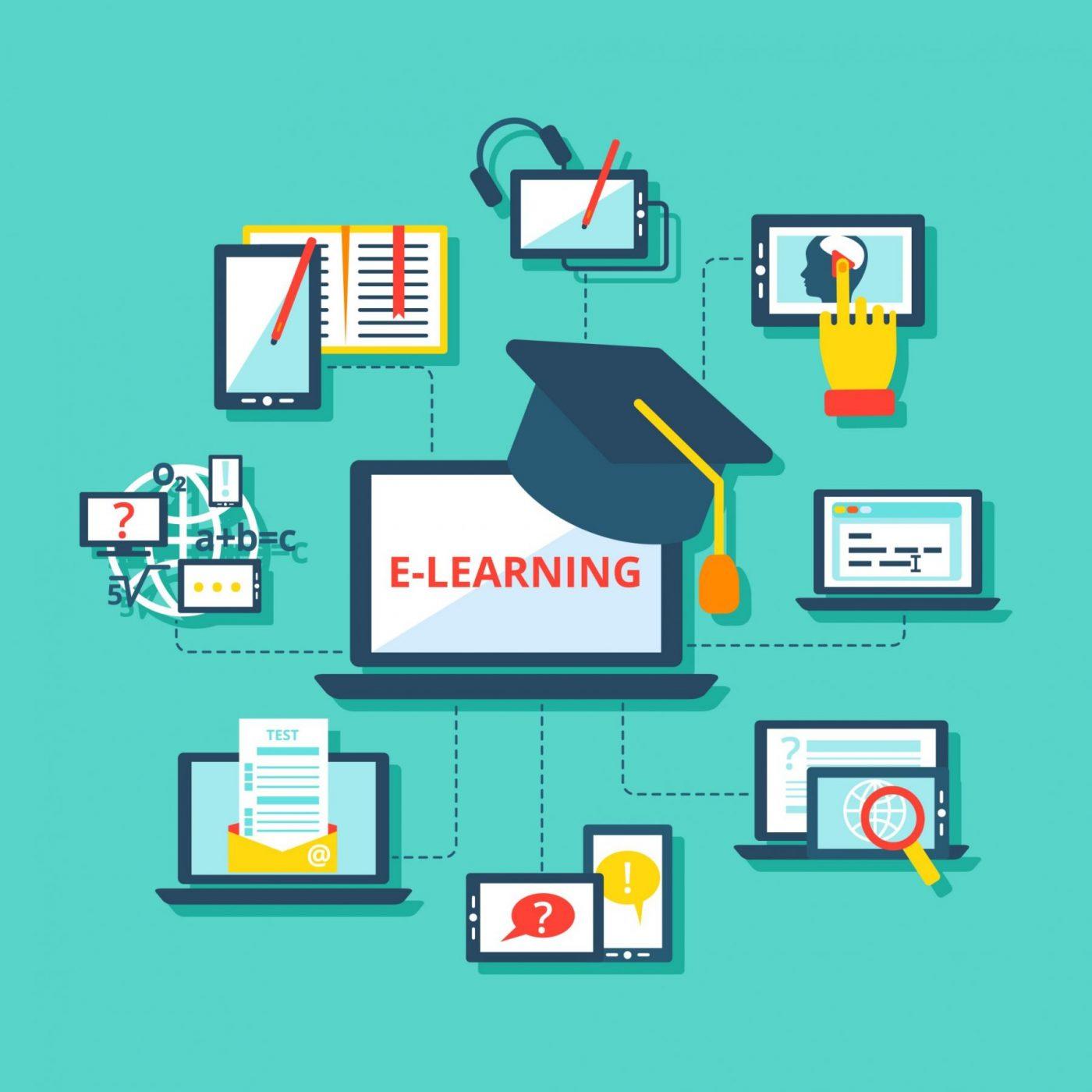 O Microlearning e o Rapidlearning ainda são uma boa solução para EAD?