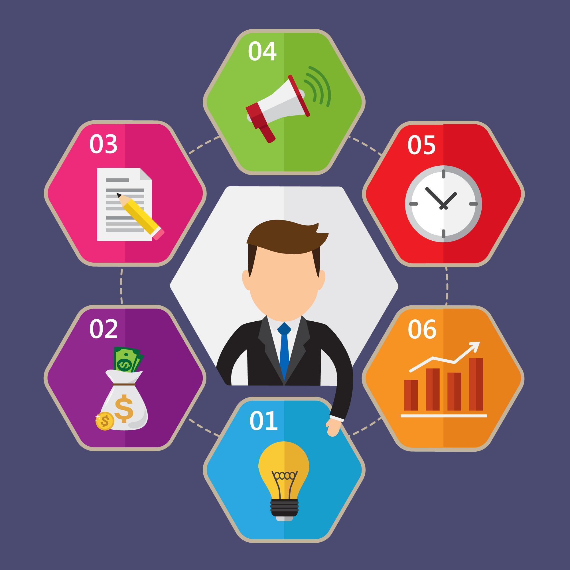 Infográficos, uma ferramenta fantástica para vender uma ideia